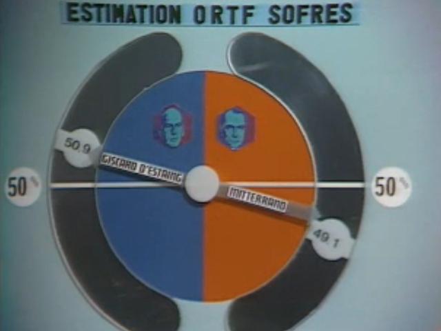 rencontre mitterrand chirac 1981